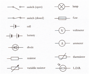 Electrical Wiring Diagram Symbols And Meanings - Wiring ... on
